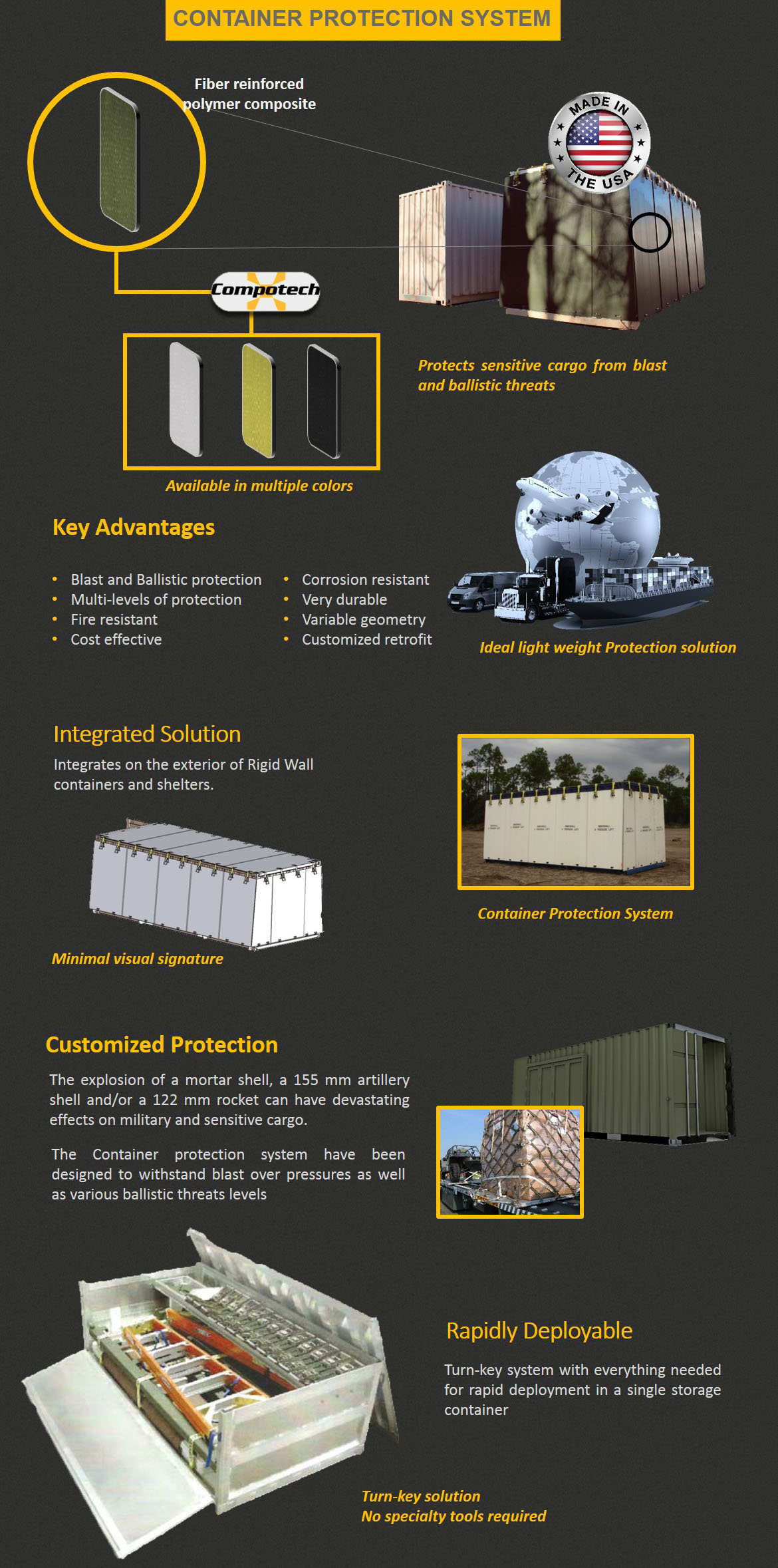 Container protection System website image