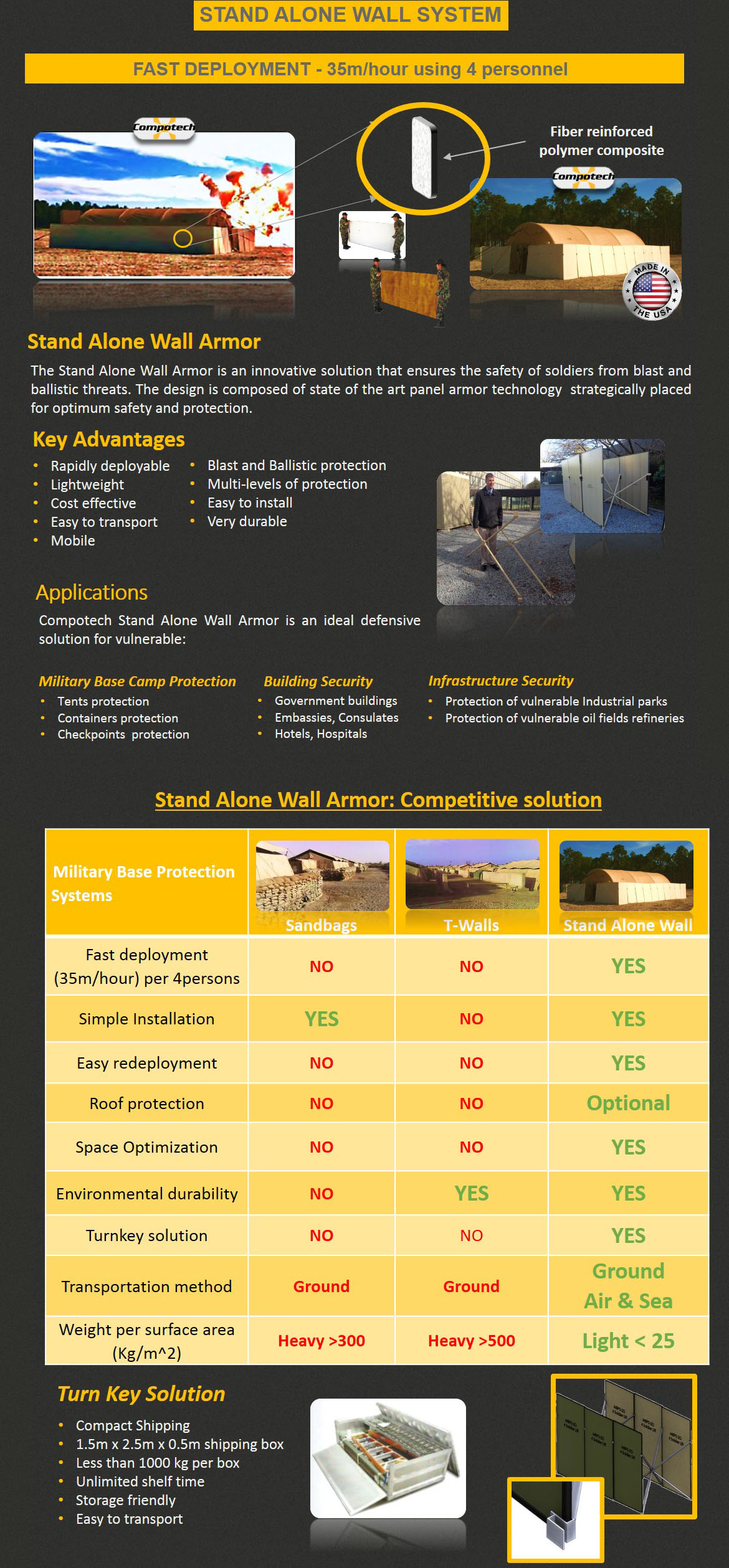Stand Alone Wall System web image